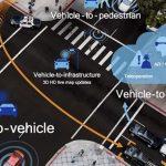 글로벌 C V2X(Cellular Vehicle To Everything) 시장