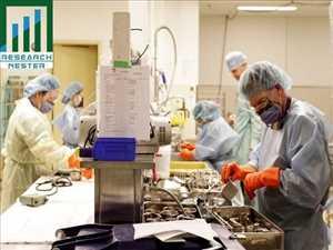 글로벌 재처리 의료 기기 시장